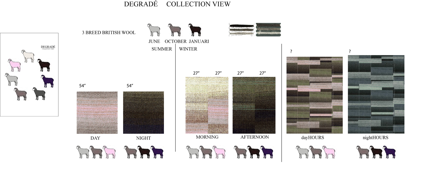 An overview of the initial designs for Hours, showing its inspiration in the coats of sheep