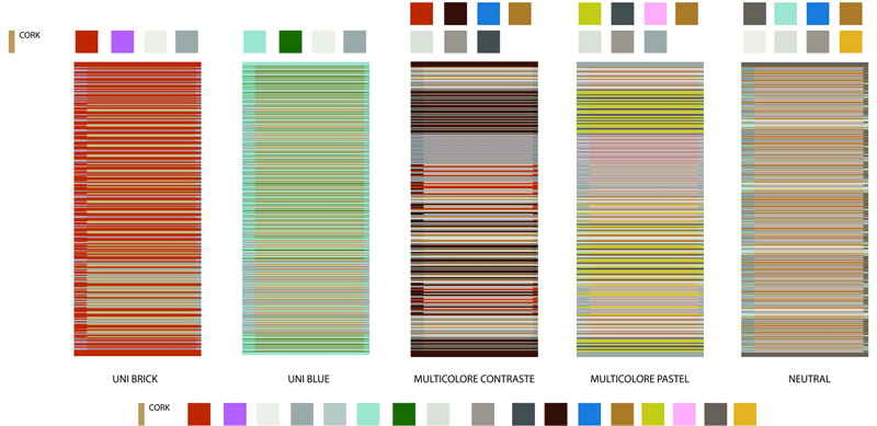 Colour production sheet